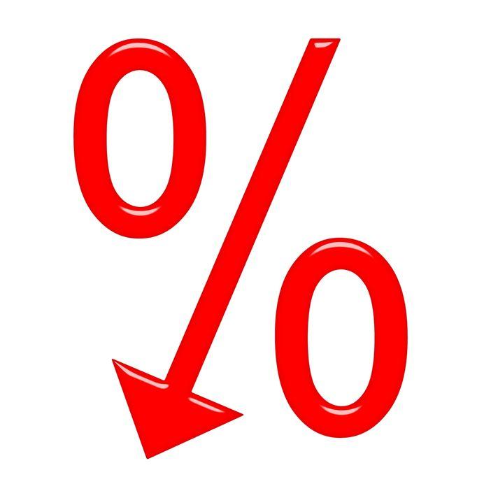percentdrop