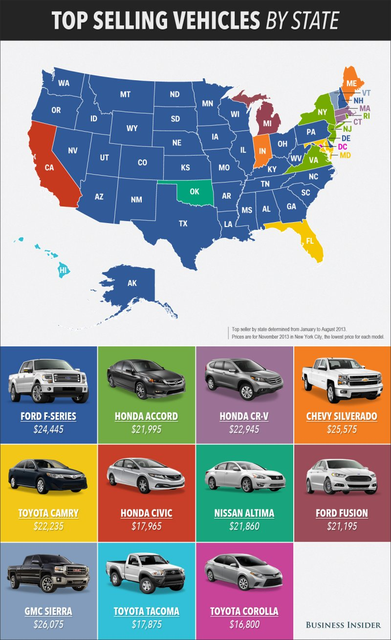 top selling car by state_02